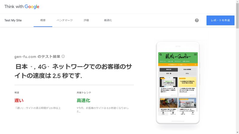 wpxの結果